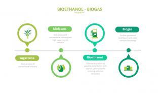 Kombinasi Bioethanol dan Biogas Industri Gula sebagai Energi